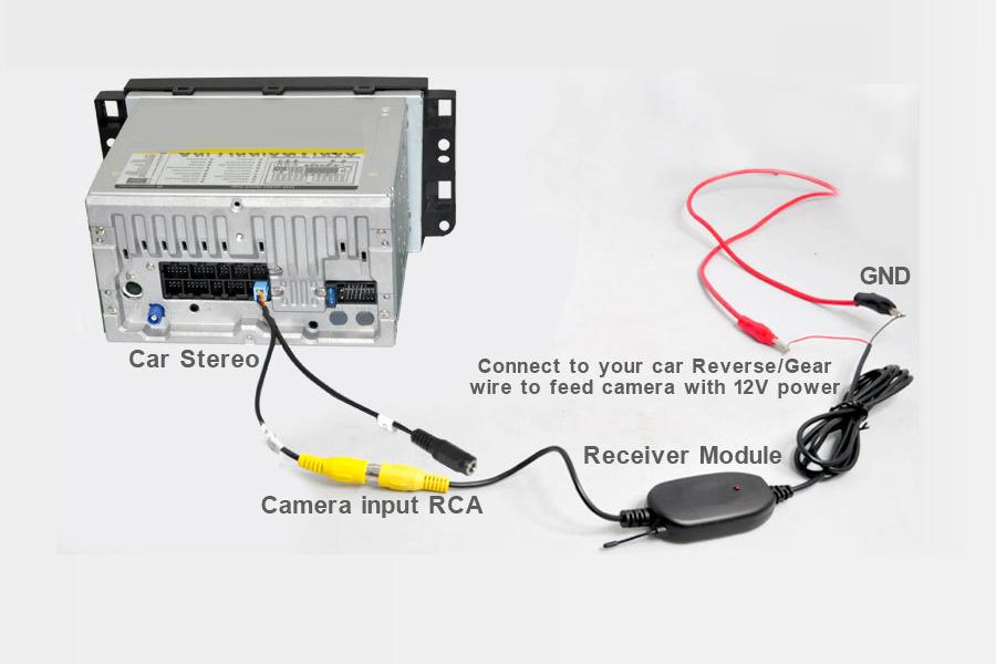 Rear View Backup Camera Wireless Adapter Module (Universal)